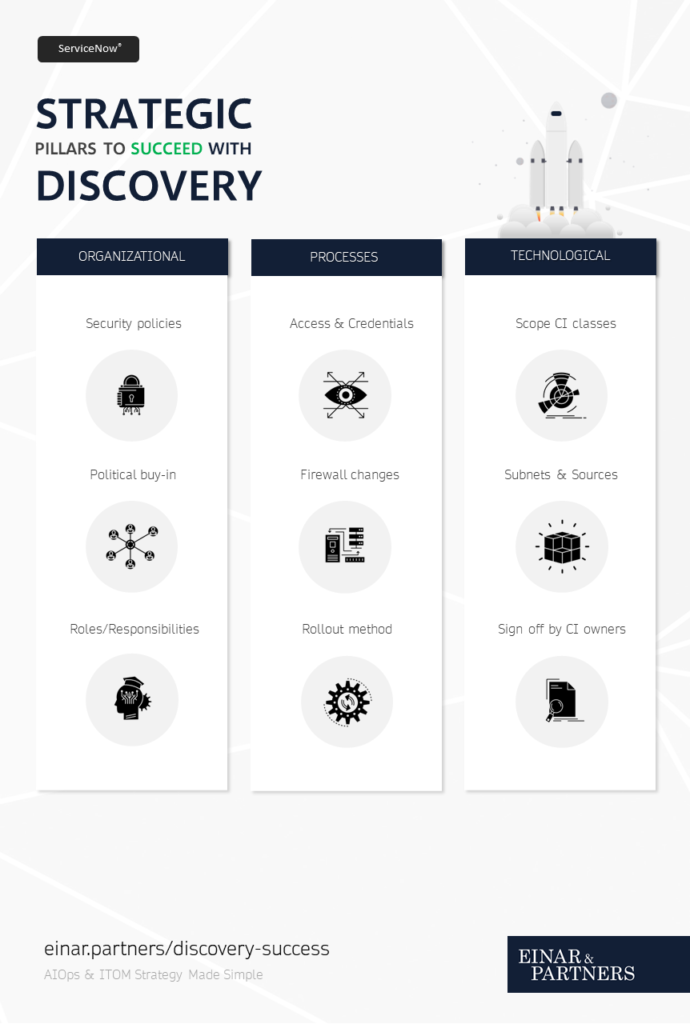 Discovery Best Practice ITOM ServiceNow